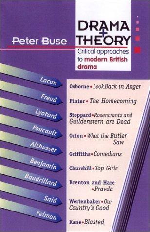 Drama + theory
